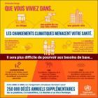 leschangementsclimatiquesmenacentnotresant_oms_infographie-sante-cc.jpg